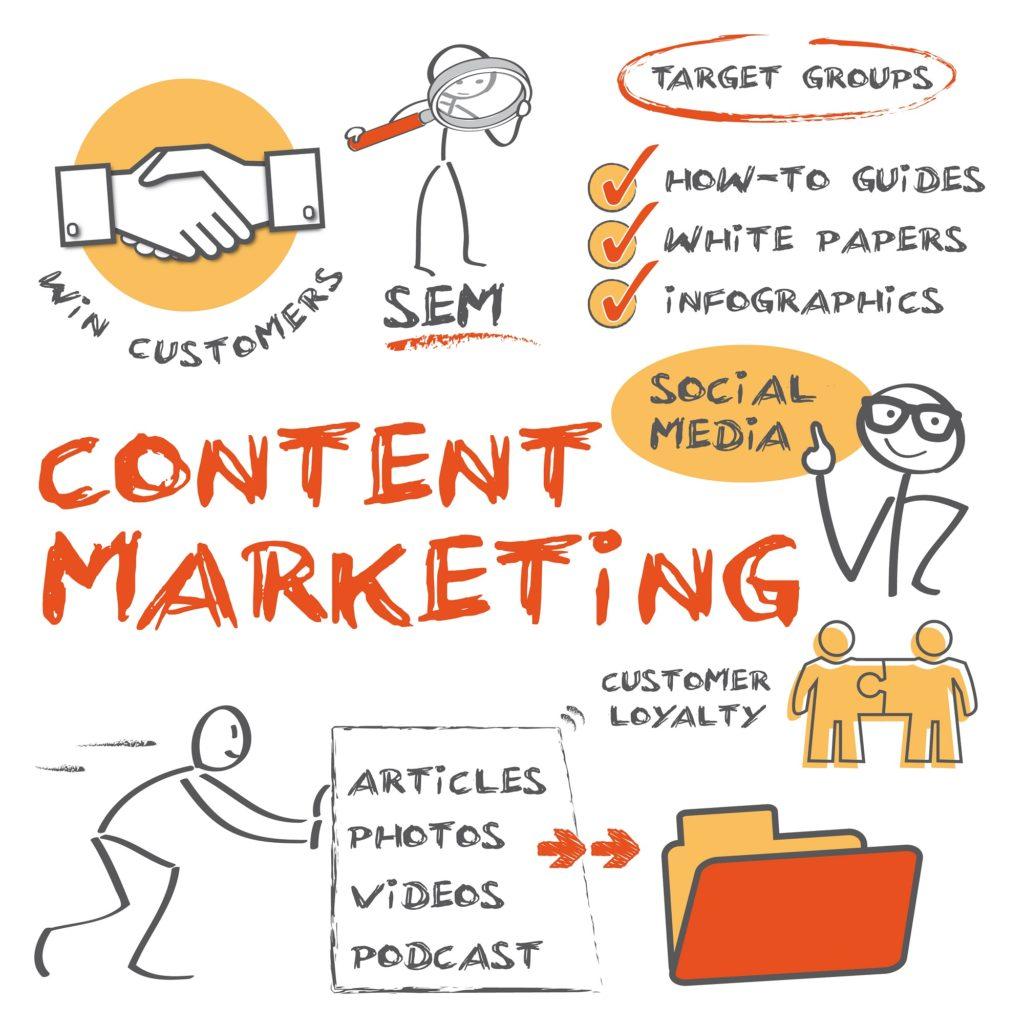 Content marketing agency delhi content marketing for Content marketing agency